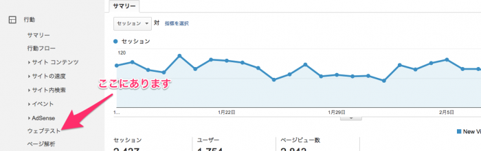 Google_Analytics  A/Bテスト