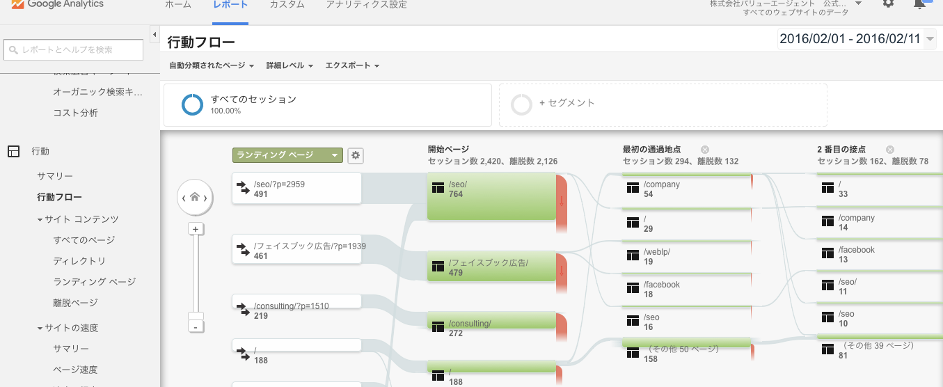 行動フロー_-_Google_Analytics