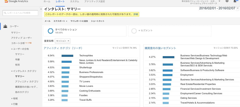 インタレスト__サマリー_-_Google_Analytics