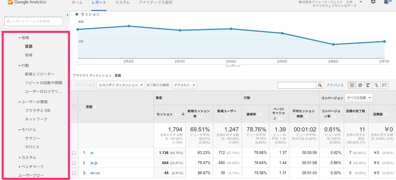 ユーザー 言語_-_Google_Analytics