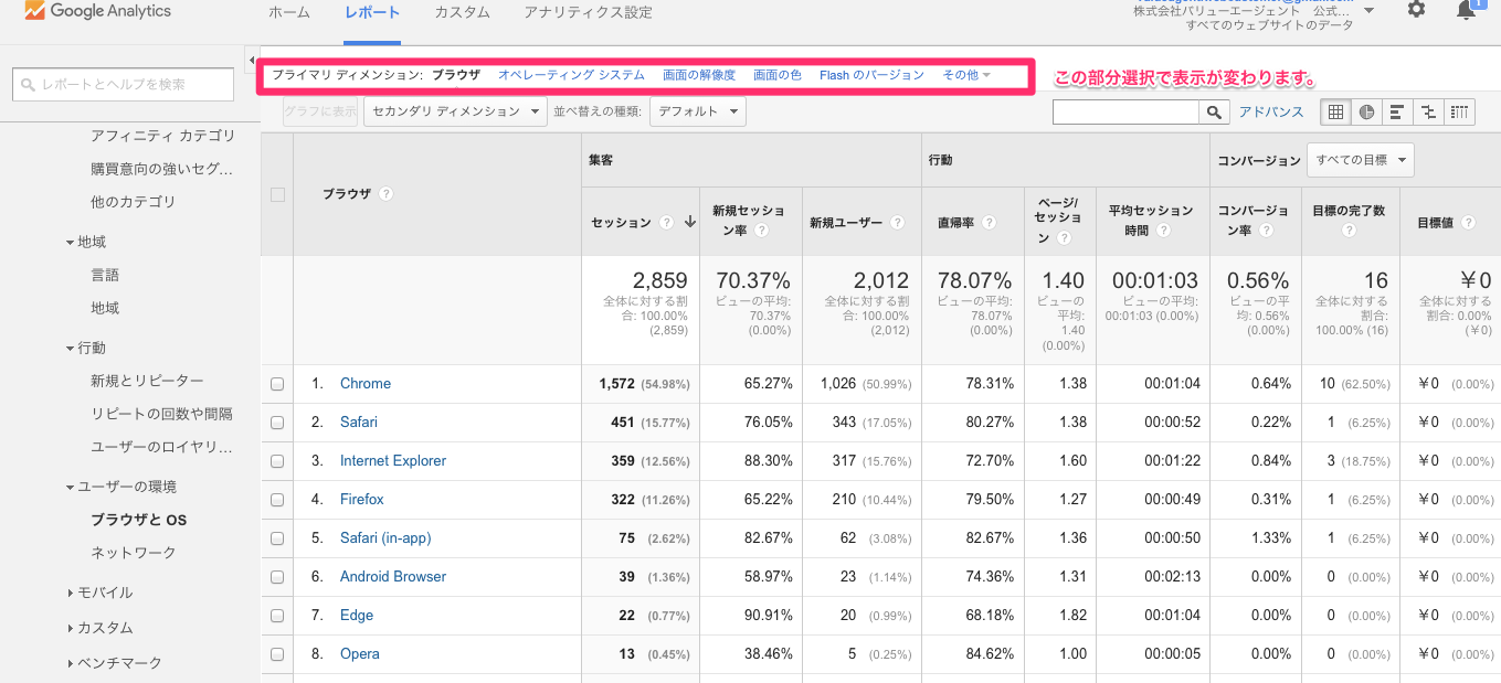 ブラウザと_OS_-_Google_Analytics
