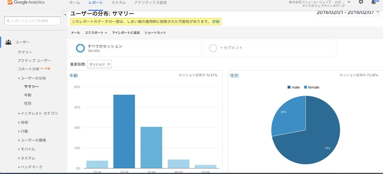 ユーザーの分布__サマリー_-_Google_Analytics