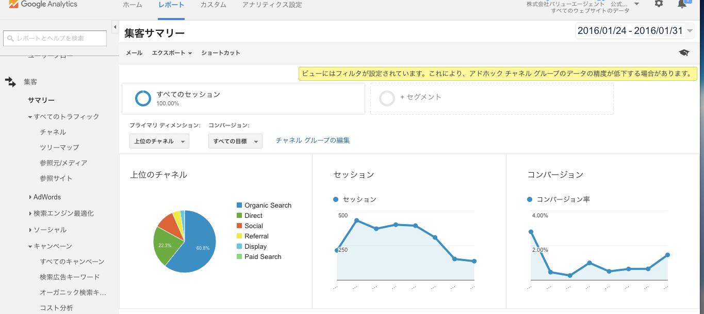 集客集客サマリー_-_Google_Analytics