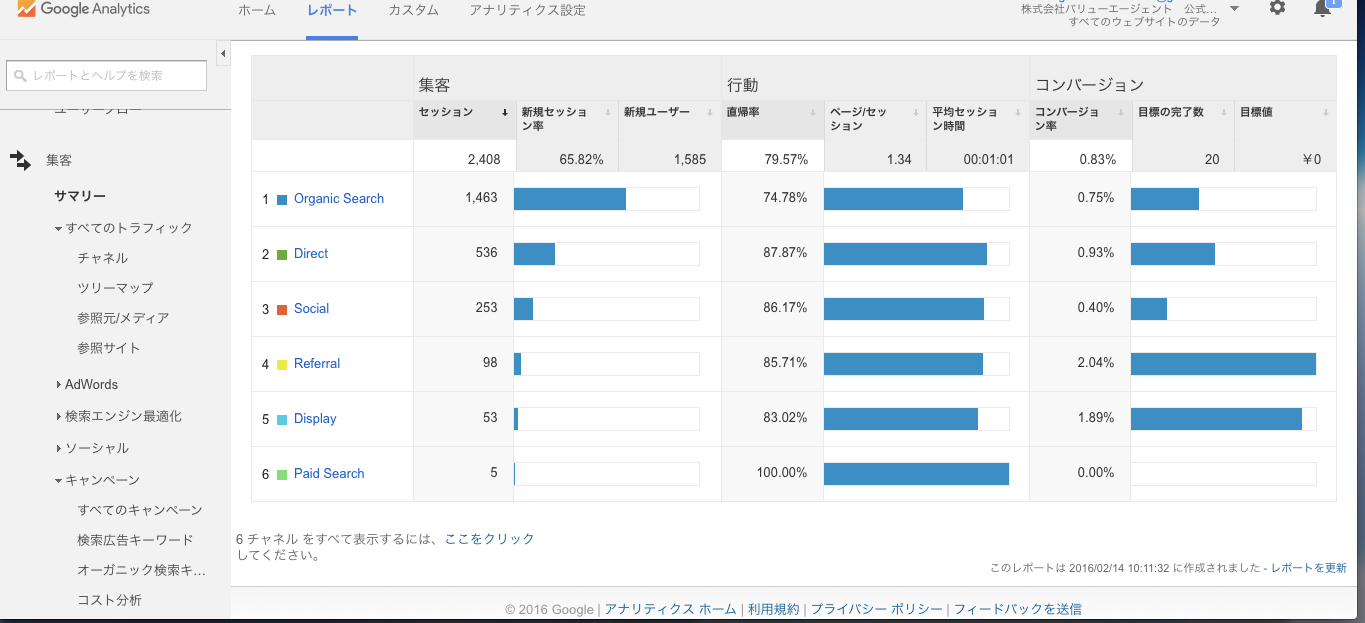 集客サマリー_-_Google_Analytics2