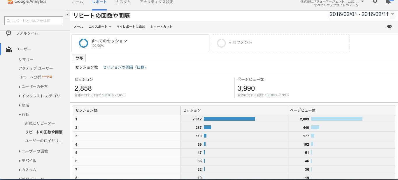 リピートの回数や間隔_-_Google_Analytics