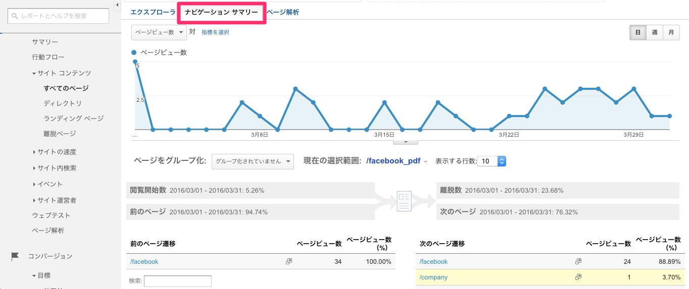 ページ_-_Google_Analytics ナビゲーションサマリー
