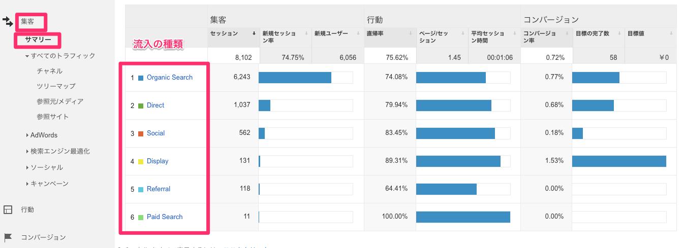 集客サマリー_-_Google_Analytics