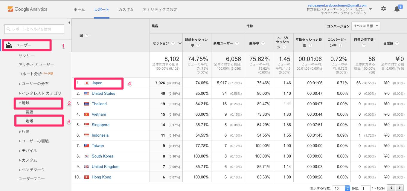 地域_-_Google_Analytics