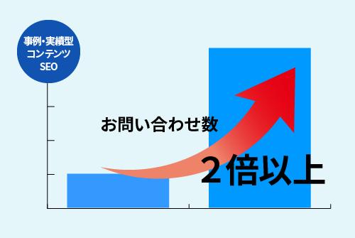 植田鍍金工業株式会社様