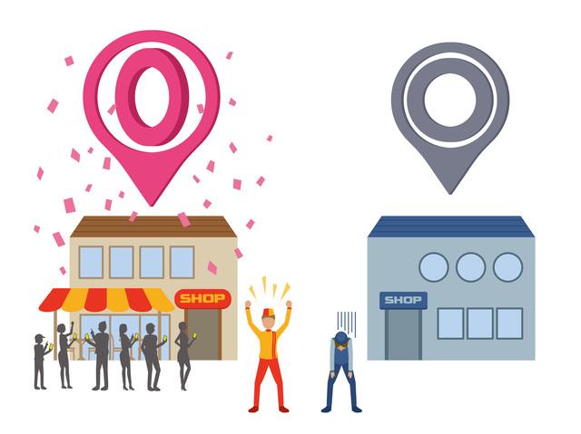 3C分析をWebマーケティングやホームページ制作に活かす方法