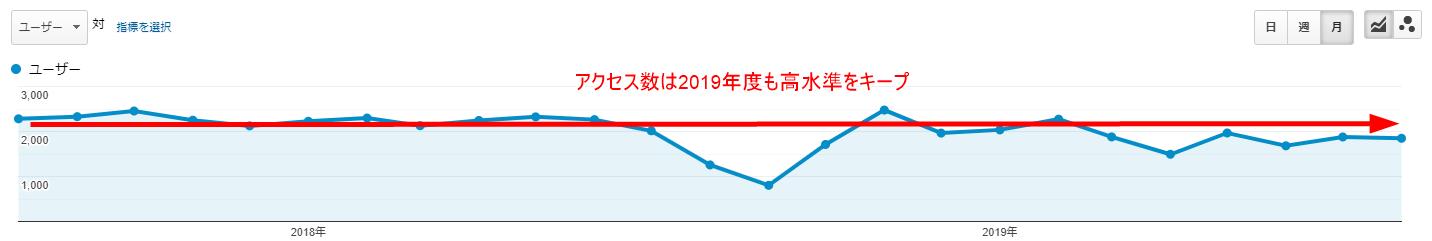 2019sugihara