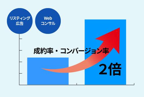 株式会社カサマ様
