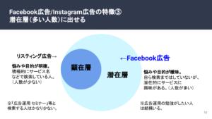 Facebook広告&Instagram広告の業界別の成功事例・失敗事例_スライド3