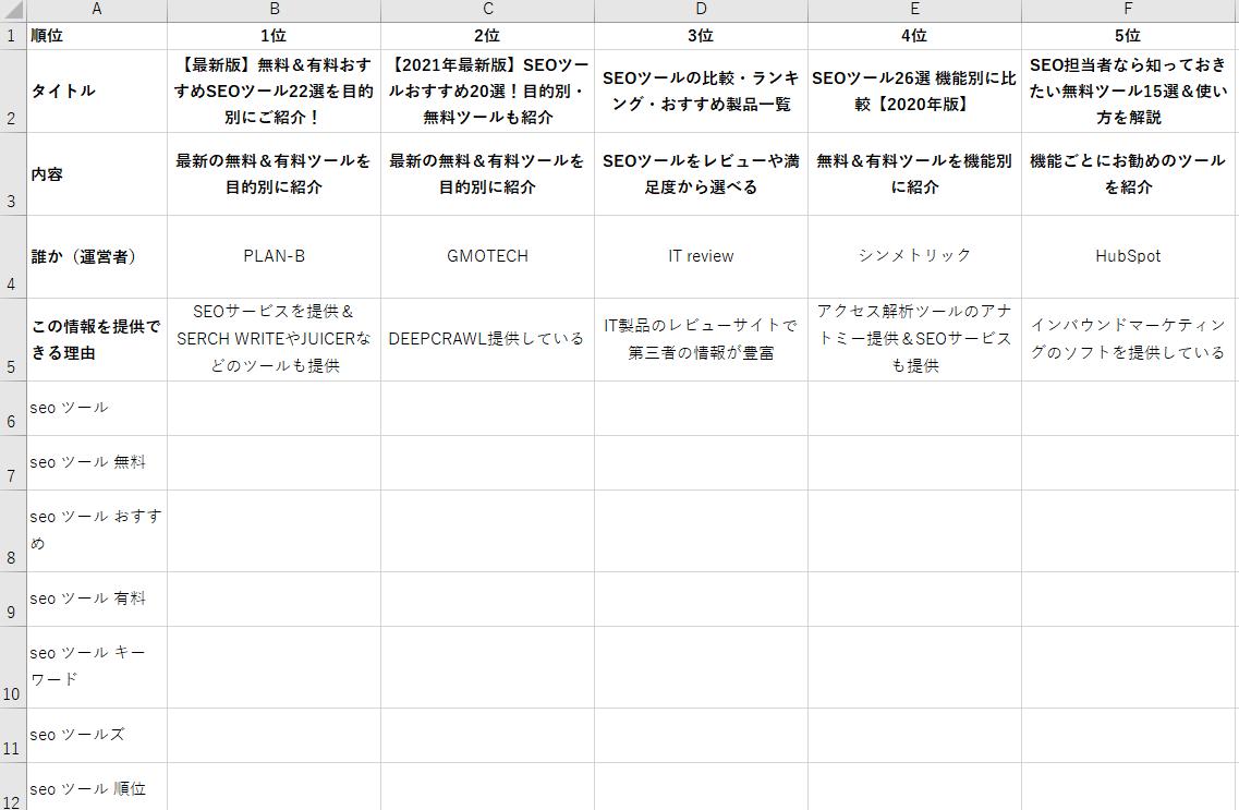 競合分析シート例