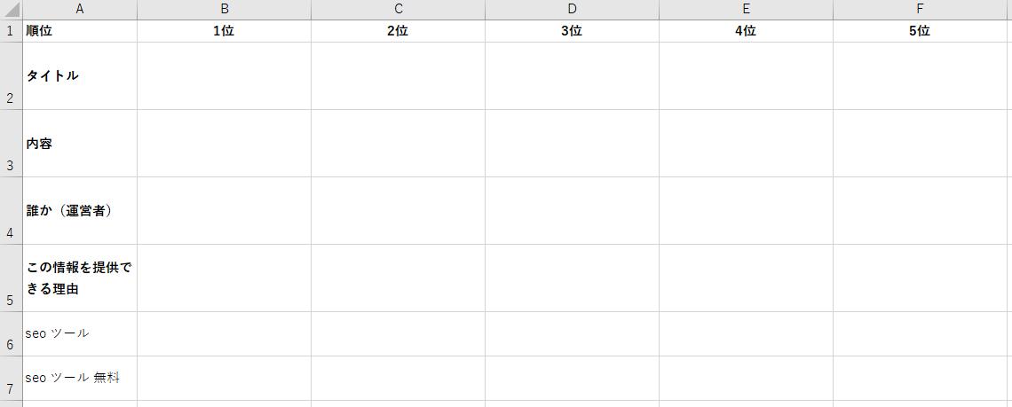 CSVのカスタマイズ例